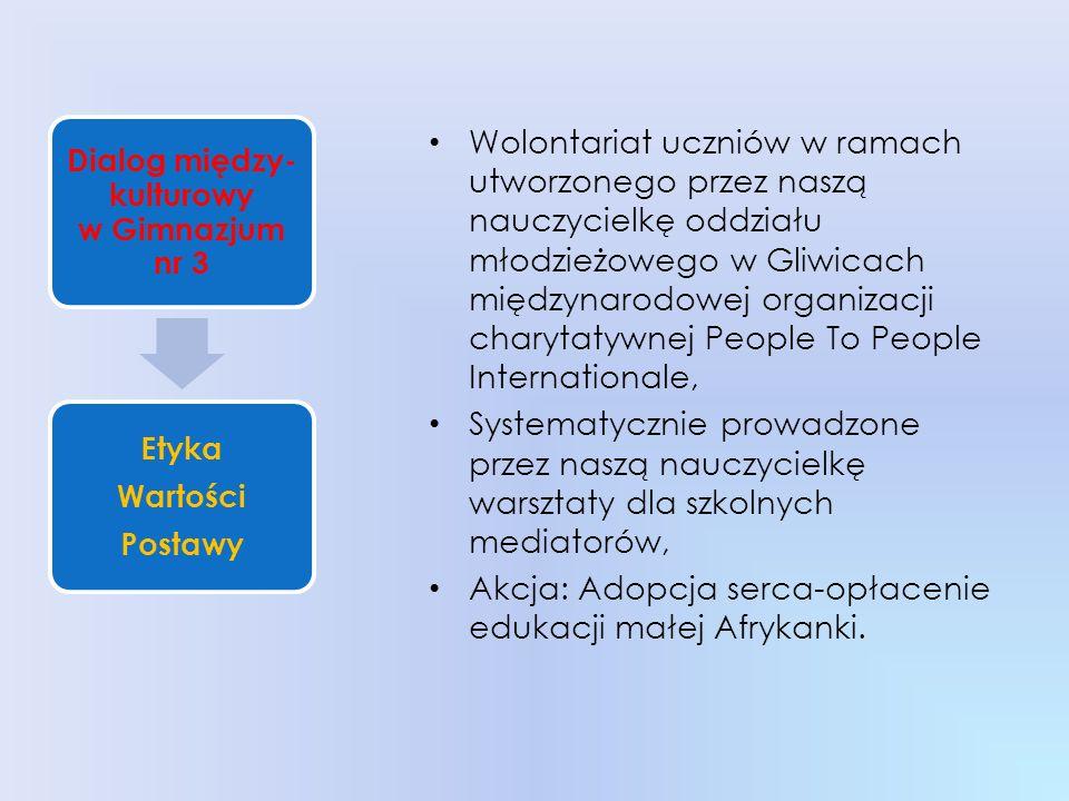 Wolontariat uczniów w ramach utworzonego przez naszą nauczycielkę oddziału młodzieżowego w Gliwicach międzynarodowej organizacji charytatywnej People To People Internationale, Systematycznie prowadzone przez naszą nauczycielkę warsztaty dla szkolnych mediatorów, Akcja: Adopcja serca-opłacenie edukacji małej Afrykanki.