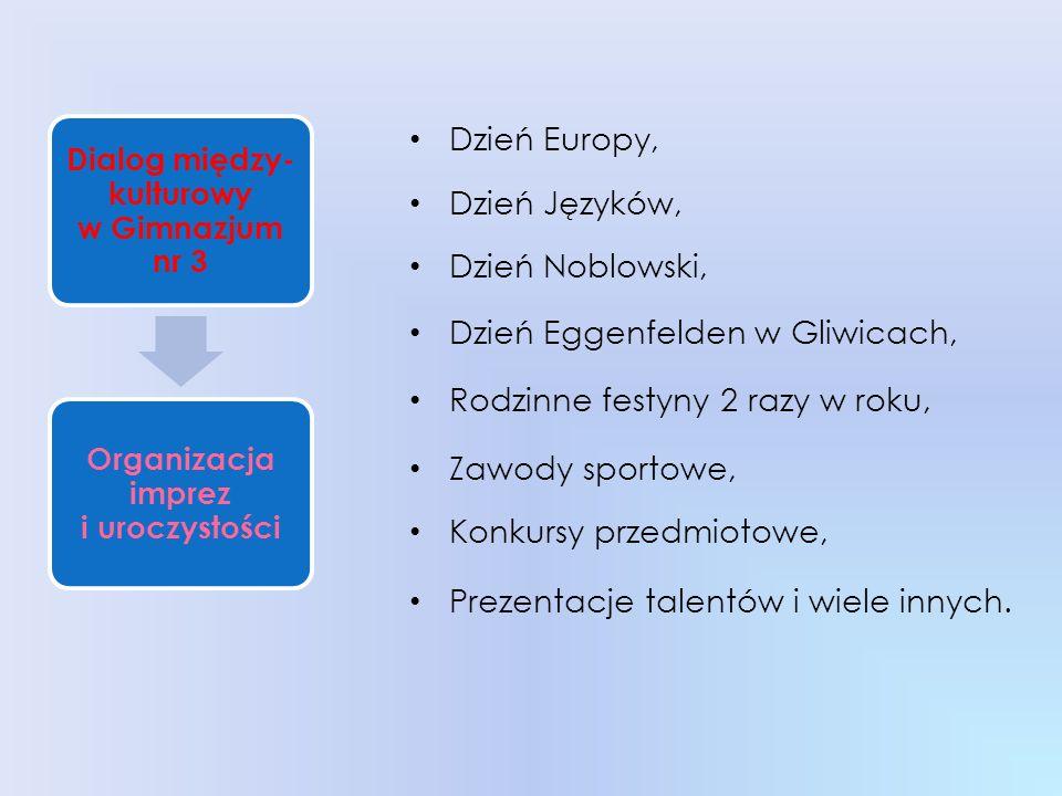 Dzień Europy, Dzień Języków, Dzień Noblowski, Dzień Eggenfelden w Gliwicach, Rodzinne festyny 2 razy w roku, Zawody sportowe, Konkursy przedmiotowe, Prezentacje talentów i wiele innych.