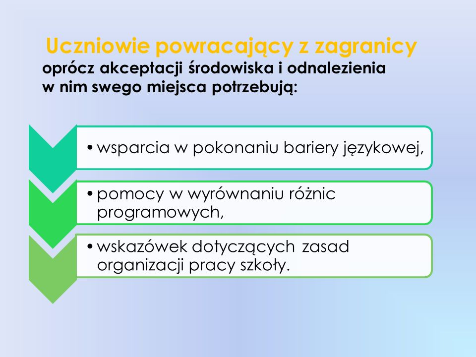wsparcia w pokonaniu bariery językowej, pomocy w wyrównaniu różnic programowych, wskazówek dotyczących zasad organizacji pracy szkoły. Uczniowie powra