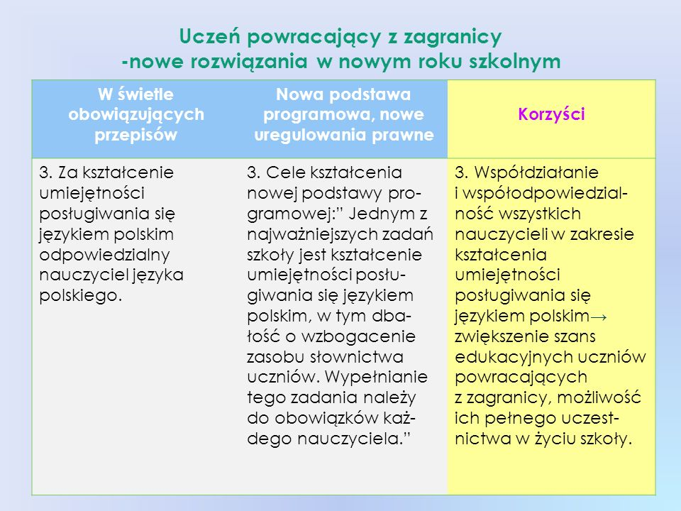 Uczeń powracający z zagranicy -nowe rozwiązania w nowym roku szkolnym W świetle obowiązujących przepisów Nowa podstawa programowa, nowe uregulowania p