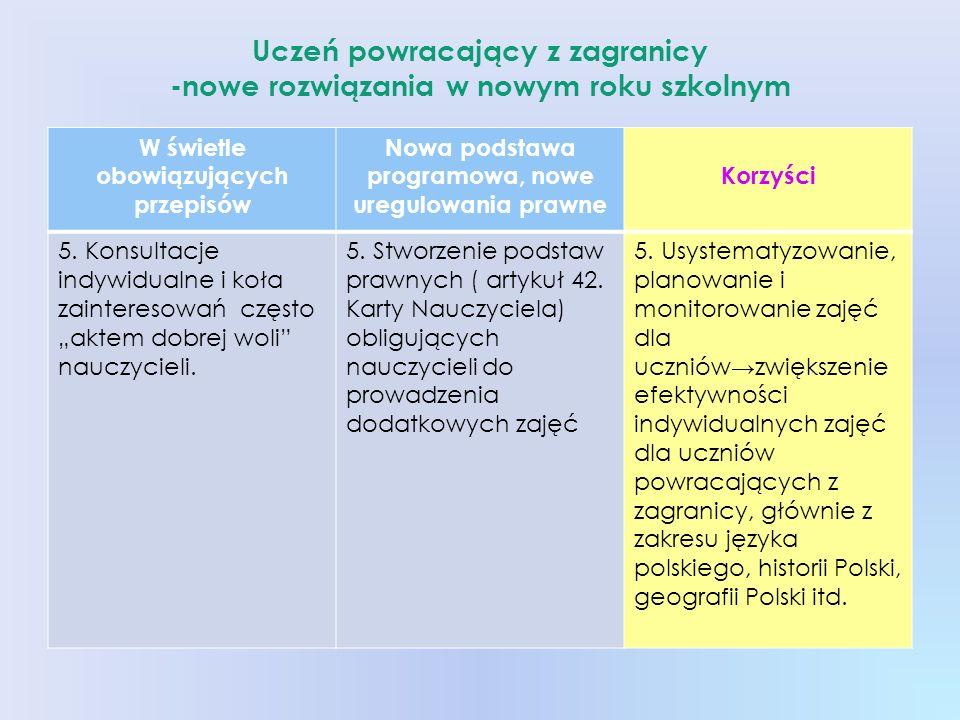Uczeń powracający z zagranicy -nowe rozwiązania w nowym roku szkolnym W świetle obowiązujących przepisów Nowa podstawa programowa, nowe uregulowania p
