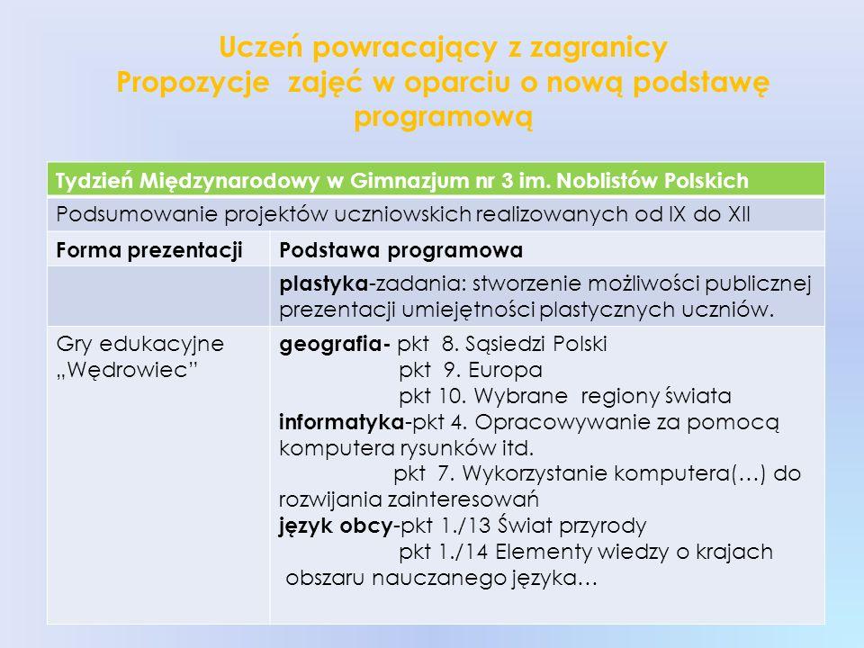 Uczeń powracający z zagranicy Propozycje zajęć w oparciu o nową podstawę programową Tydzień Międzynarodowy w Gimnazjum nr 3 im.