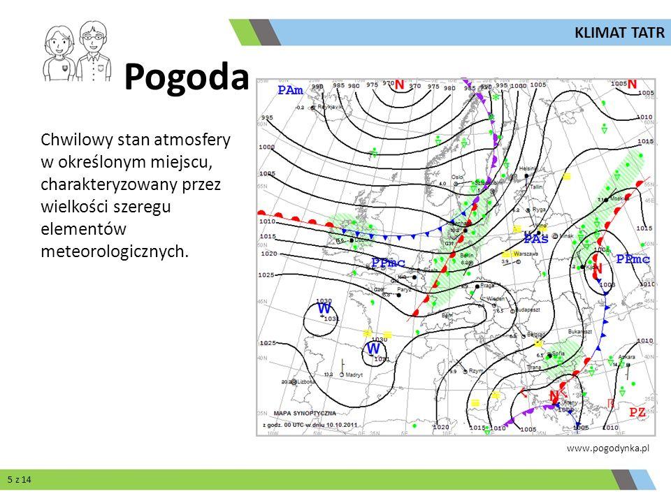 Chwilowy stan atmosfery w określonym miejscu, charakteryzowany przez wielkości szeregu elementów meteorologicznych. Pogoda www.pogodynka.pl 5 z 14 KLI