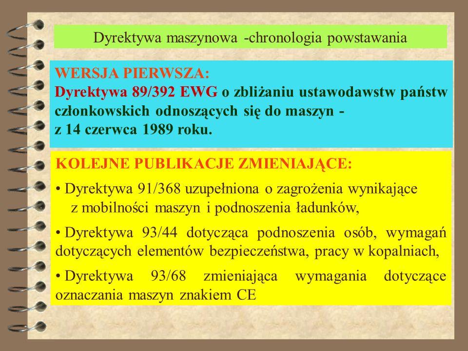 DYREKTYWA MASZYNOWA