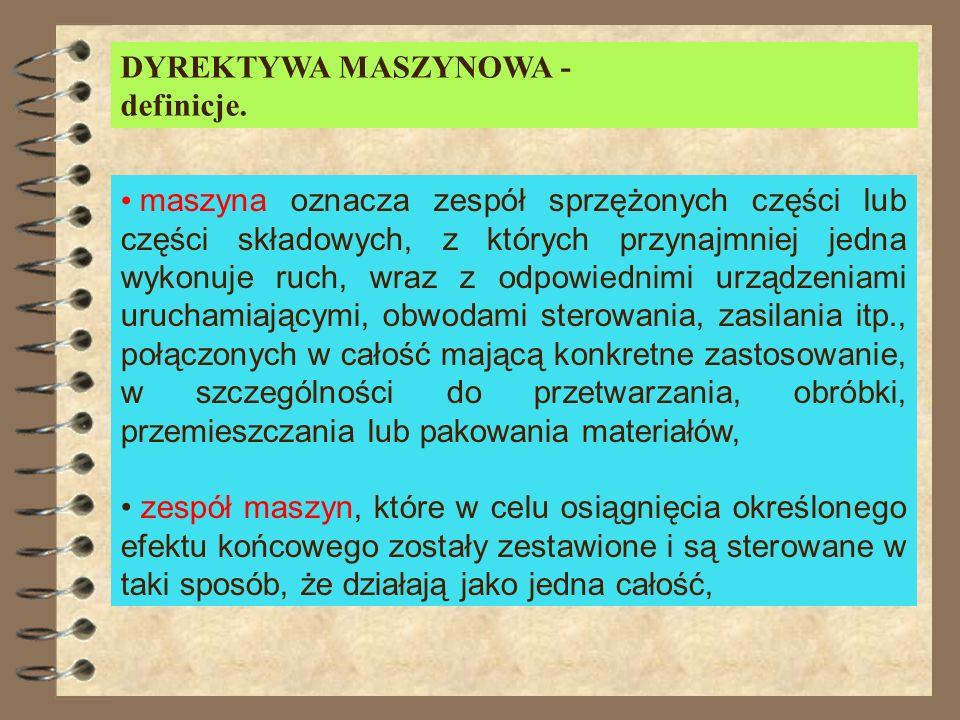 DYREKTYWA MASZYNOWA zakres obowiązywania DYREKTYWA 98/37 z 22.06.1998 r. - w sprawie zbliżenia przepisów państw członkow- skich odnoszących się do mas