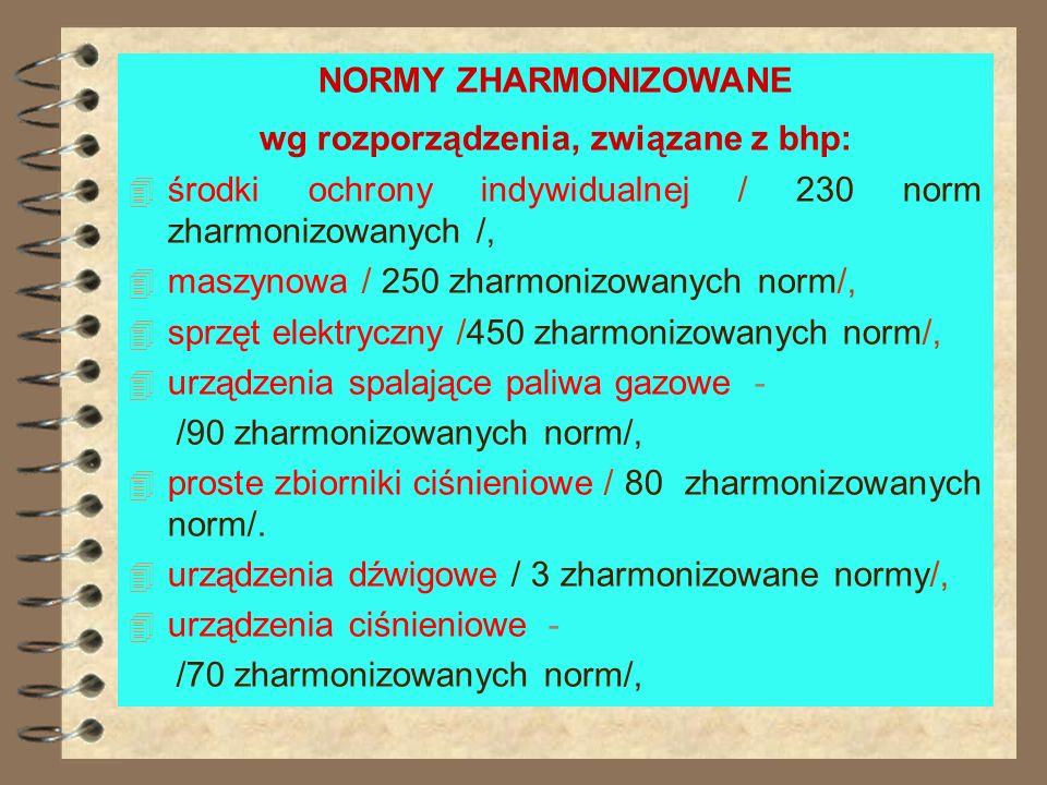 OBWIESZCZENIE PREZESA POLSKIEGO KOMITETU NORMALIZACYJNEGO z 19 grudnia 2003 r. w sprawie wykazu norm zharmonizowanych /M.P. z 2004 r. Nr 7, poz. 117/