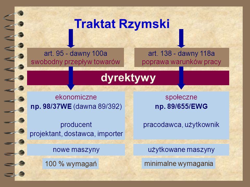 Dyrektywa maszynowa -chronologia powstawania WERSJA PIERWSZA: Dyrektywa 89/392 EWG o zbliżaniu ustawodawstw państw członkowskich odnoszących się do maszyn - z 14 czerwca 1989 roku.