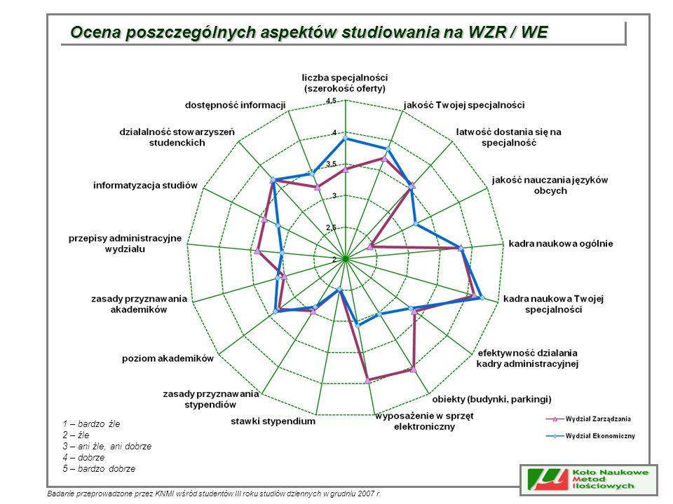 Badanie przeprowadzone przez KNMI wśród studentów III roku studiów dziennych w grudniu 2007 r. Ocena poszczególnych aspektów studiowania na WZR / WE 1