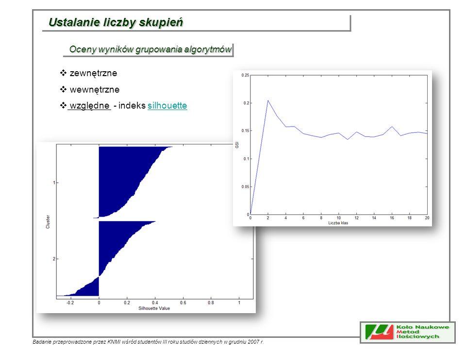 Badanie przeprowadzone przez KNMI wśród studentów III roku studiów dziennych w grudniu 2007 r. Ustalanie liczby skupień Oceny wyników grupowania algor
