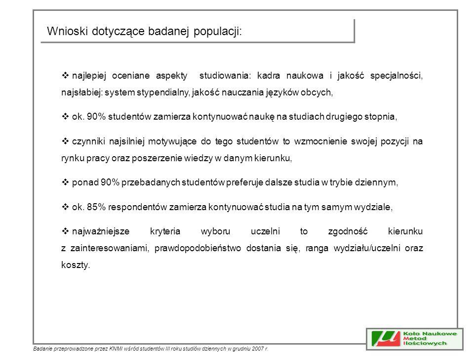 Badanie przeprowadzone przez KNMI wśród studentów III roku studiów dziennych w grudniu 2007 r. Wnioski dotyczące badanej populacji: najlepiej oceniane