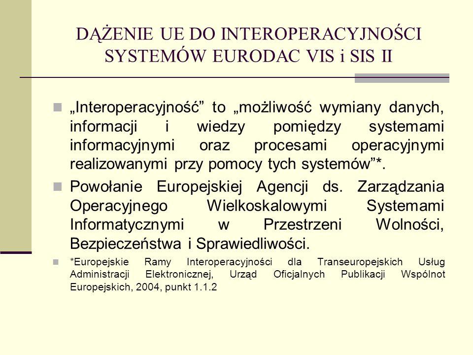 DĄŻENIE UE DO INTEROPERACYJNOŚCI SYSTEMÓW EURODAC VIS i SIS II Interoperacyjność to możliwość wymiany danych, informacji i wiedzy pomiędzy systemami i