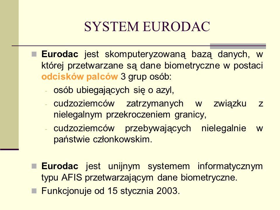 SYSTEM EURODAC Eurodac jest skomputeryzowaną bazą danych, w której przetwarzane są dane biometryczne w postaci odcisków palców 3 grup osób: - osób ubi