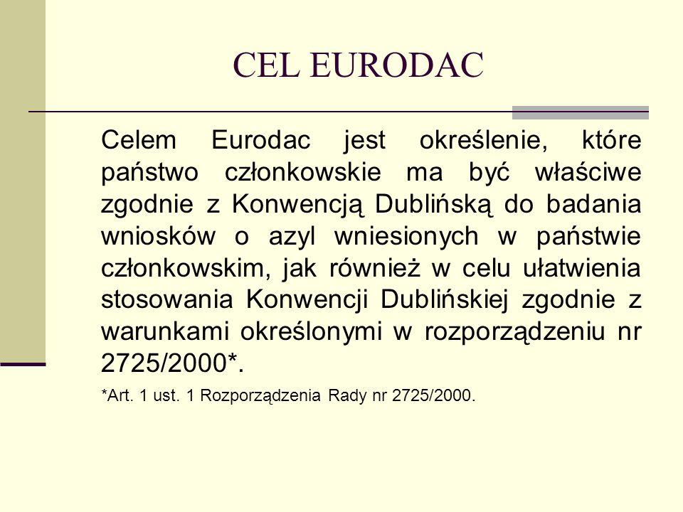 CEL EURODAC Celem Eurodac jest określenie, które państwo członkowskie ma być właściwe zgodnie z Konwencją Dublińską do badania wniosków o azyl wniesio