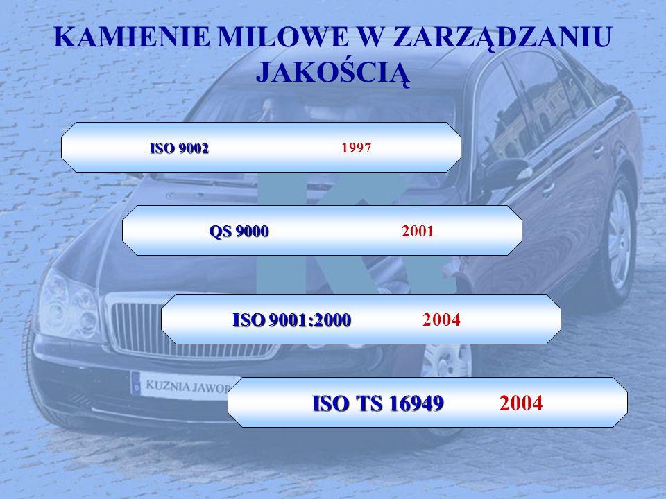 KAMIENIE MILOWE W ZARZĄDZANIU JAKOŚCIĄ ISO 9002 ISO 9002 1997 QS 9000 QS 9000 2001 ISO 9001:2000 ISO 9001:2000 2004 ISO TS 16949 ISO TS 16949 2004