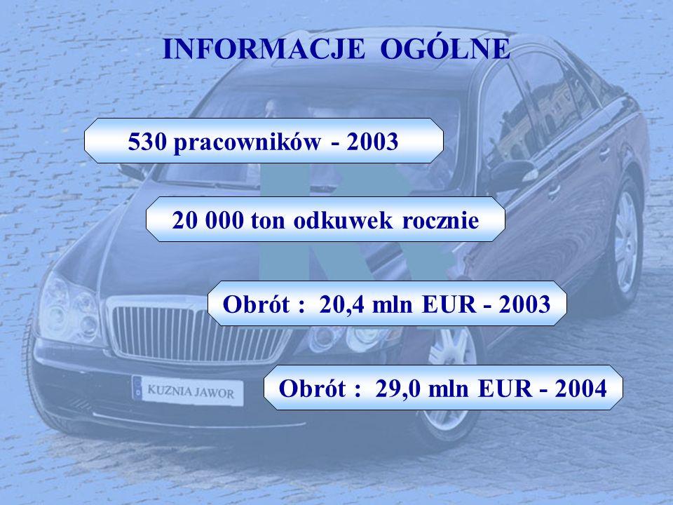 INFORMACJE OGÓLNE 530 pracowników - 2003 20 000 ton odkuwek rocznie Obrót : 20,4 mln EUR - 2003 Obrót : 29,0 mln EUR - 2004