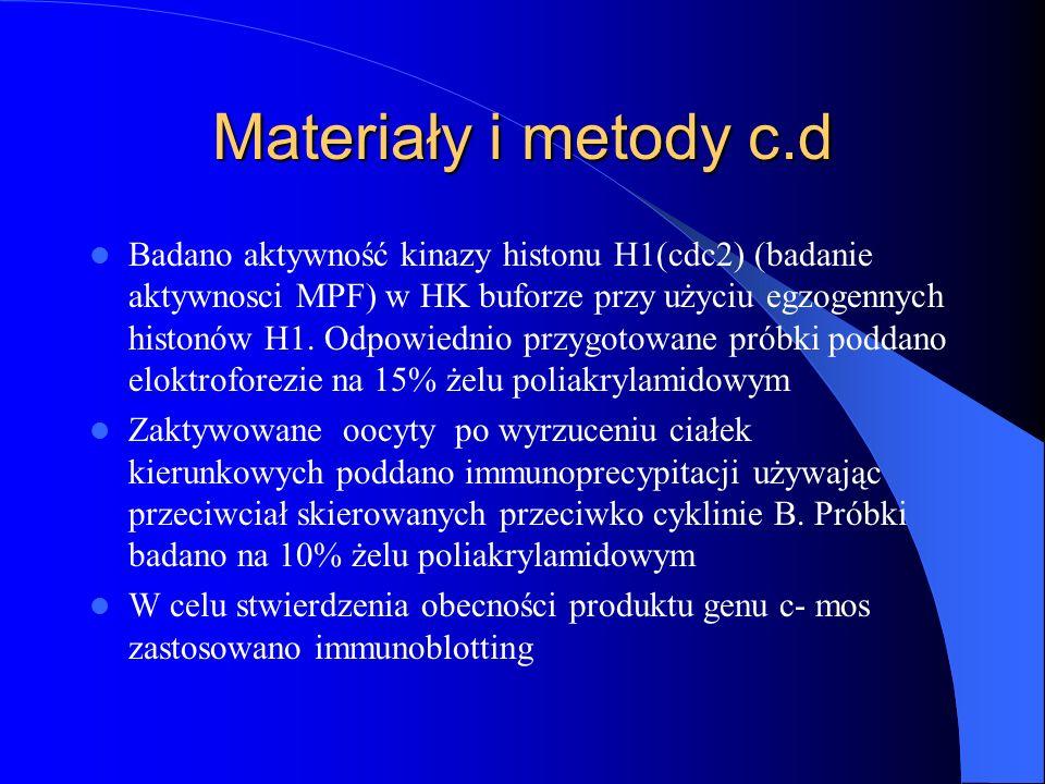 Materiały i metody c.d Badano aktywność kinazy histonu H1(cdc2) (badanie aktywnosci MPF) w HK buforze przy użyciu egzogennych histonów H1. Odpowiednio