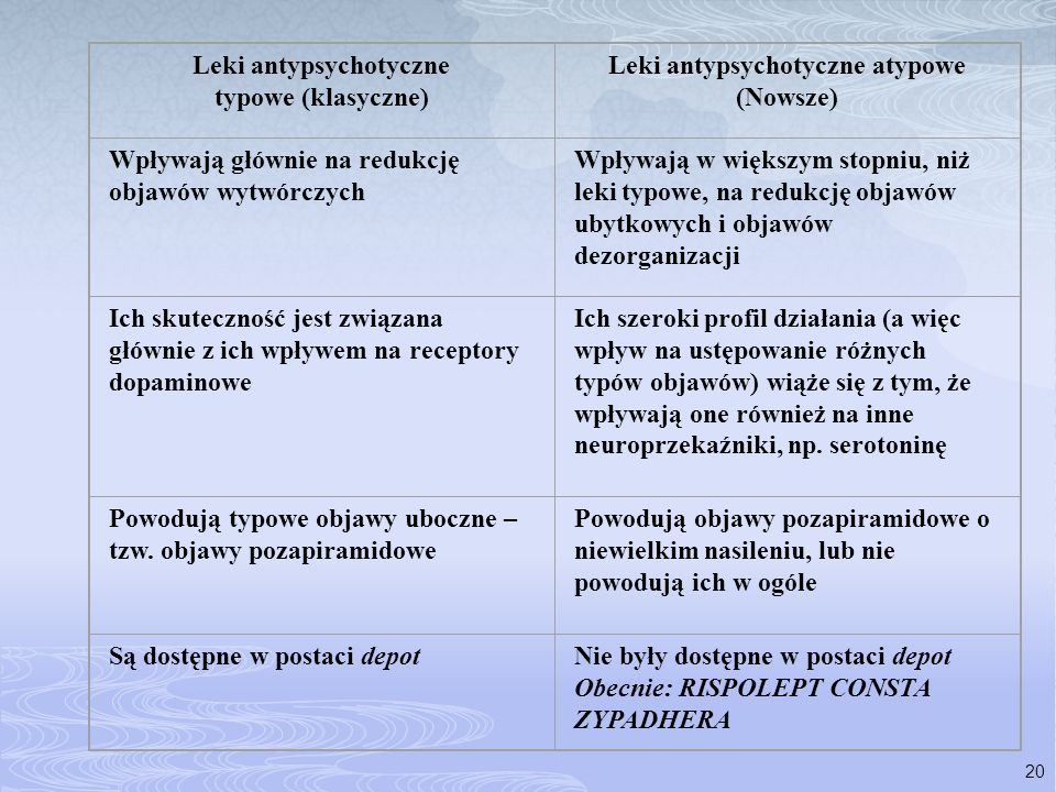20 Leki antypsychotyczne typowe (klasyczne) Leki antypsychotyczne atypowe (Nowsze) Wpływają głównie na redukcję objawów wytwórczych Wpływają w większy