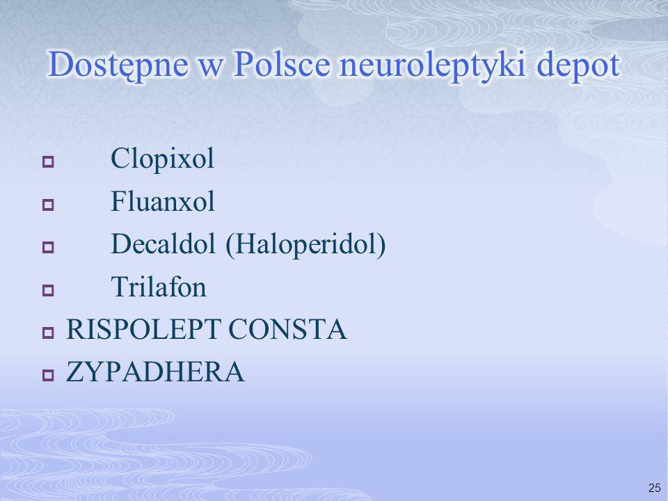 Clopixol Fluanxol Decaldol (Haloperidol) Trilafon RISPOLEPT CONSTA ZYPADHERA 25