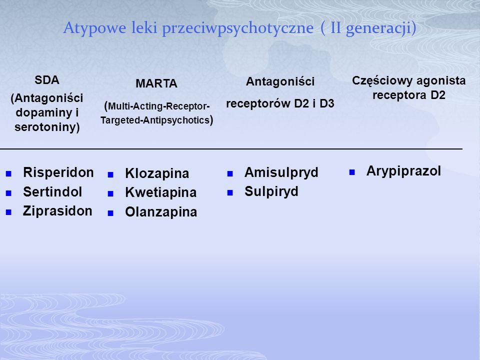 Atypowe leki przeciwpsychotyczne ( II generacji) Częściowy agonista receptora D2 Arypiprazol Risperidon Sertindol Ziprasidon Klozapina Kwetiapina Olan