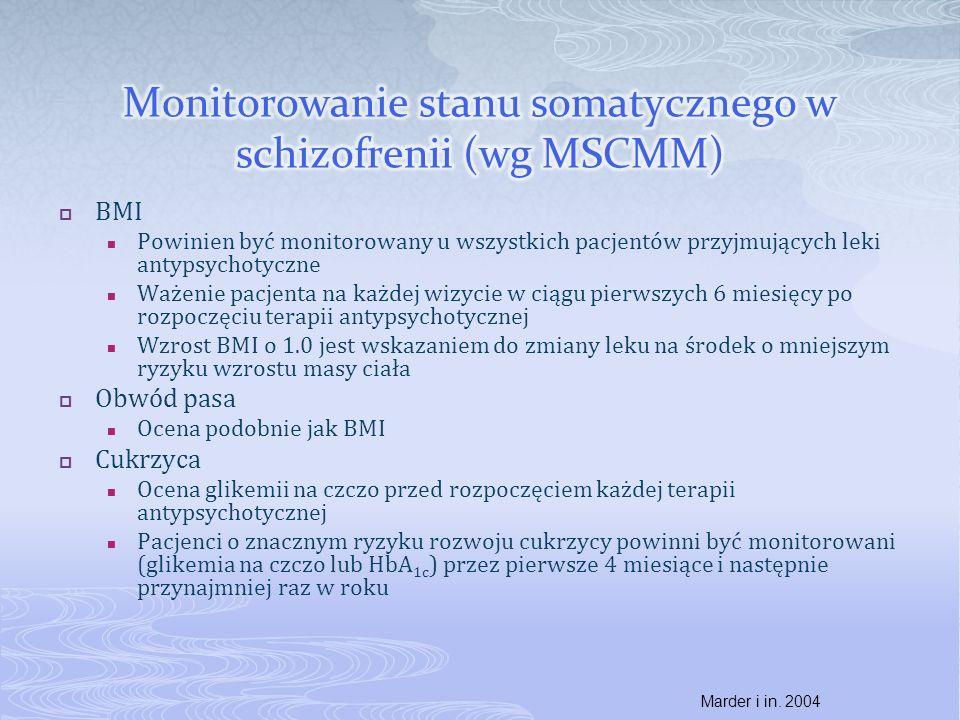 BMI Powinien być monitorowany u wszystkich pacjentów przyjmujących leki antypsychotyczne Ważenie pacjenta na każdej wizycie w ciągu pierwszych 6 miesi