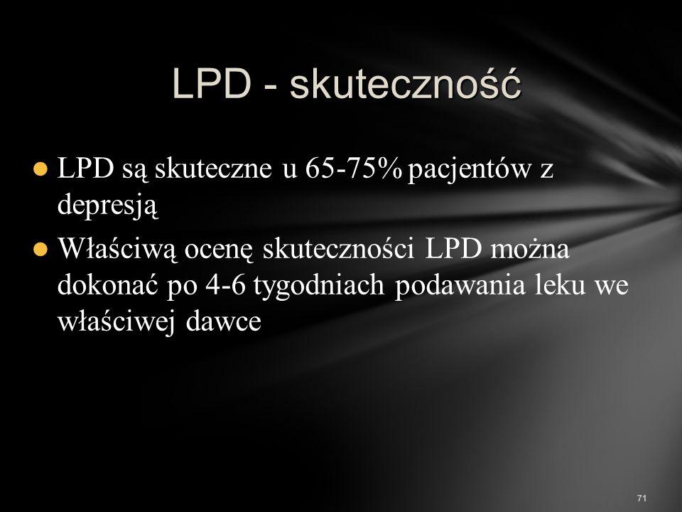 71 LPD - skuteczność LPD są skuteczne u 65-75% pacjentów z depresją Właściwą ocenę skuteczności LPD można dokonać po 4-6 tygodniach podawania leku we