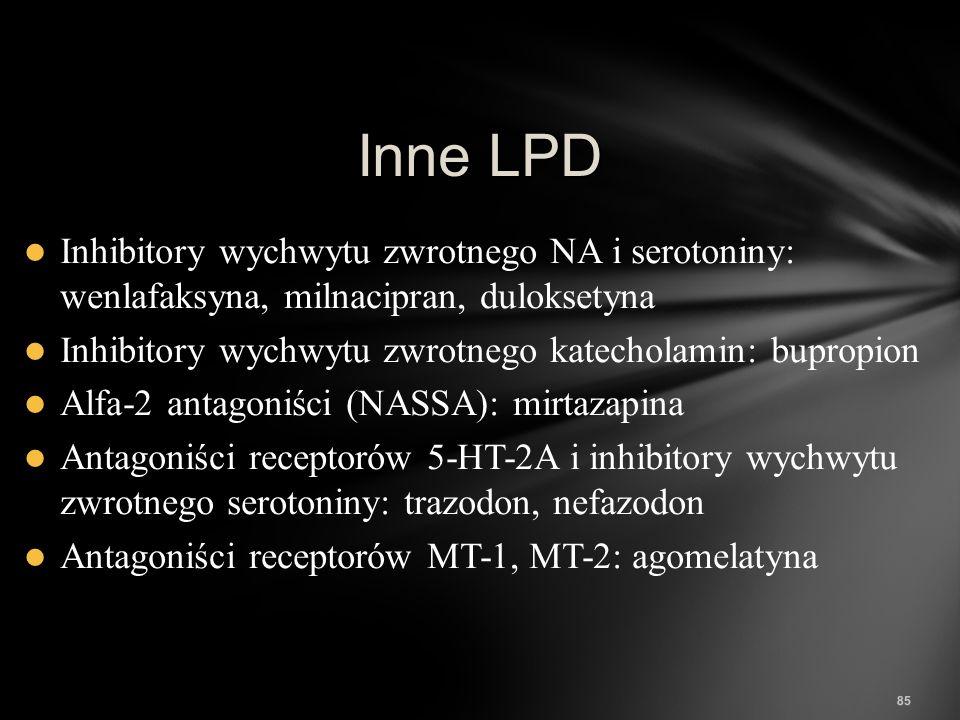85 Inne LPD Inhibitory wychwytu zwrotnego NA i serotoniny: wenlafaksyna, milnacipran, duloksetyna Inhibitory wychwytu zwrotnego katecholamin: bupropio
