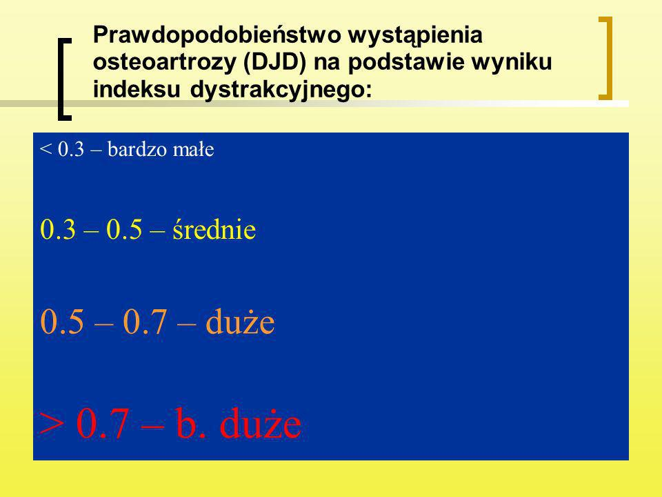 Prawdopodobieństwo wystąpienia osteoartrozy (DJD) na podstawie wyniku indeksu dystrakcyjnego: < 0.3 – bardzo małe 0.3 – 0.5 – średnie 0.5 – 0.7 – duże