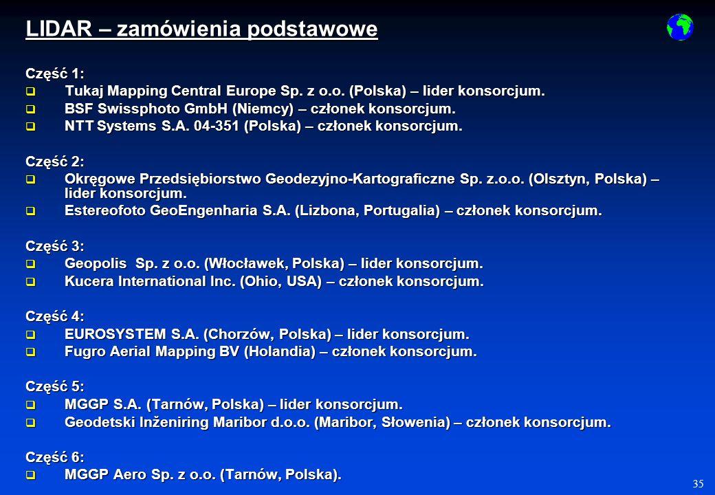 35 Część 1: Tukaj Mapping Central Europe Sp.z o.o.