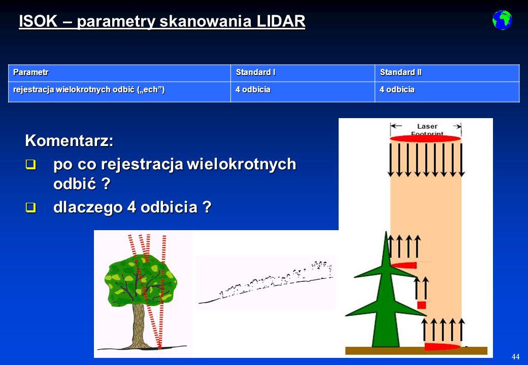 44Parametr Standard I Standard II rejestracja wielokrotnych odbić (ech) 4 odbicia Komentarz: po co rejestracja wielokrotnych odbić .