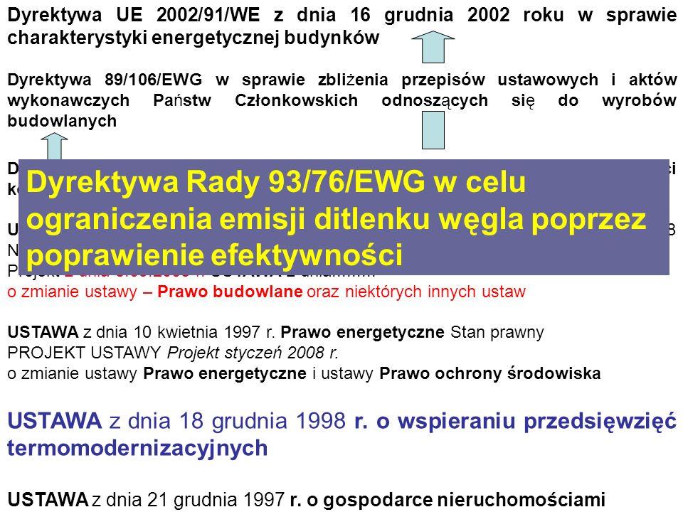 Dyrektywa UE 2002/91/WE z dnia 16 grudnia 2002 roku w sprawie charakterystyki energetycznej budynków Dyrektywa 89/106/EWG w sprawie zbliżenia przepisó