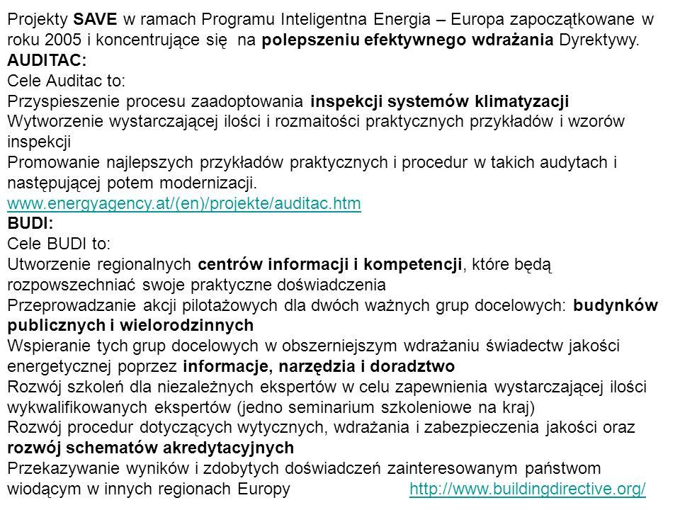 Projekty SAVE w ramach Programu Inteligentna Energia – Europa zapoczątkowane w roku 2005 i koncentrujące się na polepszeniu efektywnego wdrażania Dyre