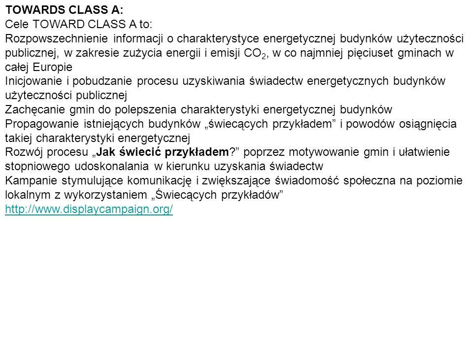 TOWARDS CLASS A: Cele TOWARD CLASS A to: Rozpowszechnienie informacji o charakterystyce energetycznej budynków użyteczności publicznej, w zakresie zuż