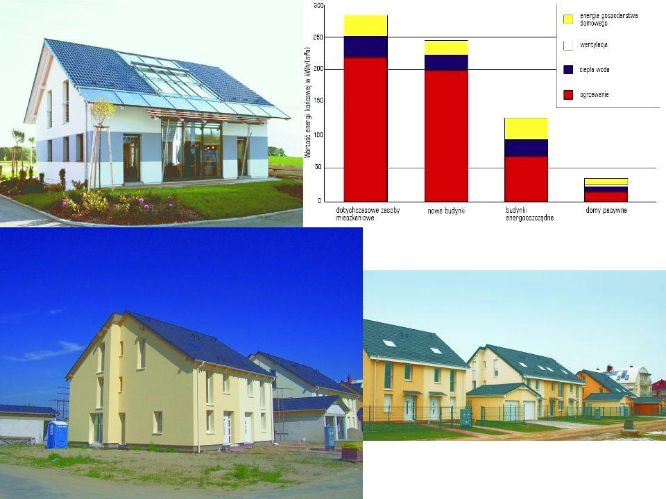Normatywne wartości wskaźnika sezonowego zapotrzebowania na ciepło E 0 Współczyn- nik kształtu budynku A/V Graniczna wartość wskaźnika E 0 Typ ogrzewania ElektryczneGazoweOlejoweWęglowe kWh/m 3 rok m 3 /m 3 rok l/m 3 rok kg/m 3 rok A/V 0,229,0 3,13,03,7 0,2<A/V<0,926,6+12A/V29,0 – 37,43,1 – 4,03,0 – 3,93,7 – 4,8 A/V 0,937,4 4,03,94,8
