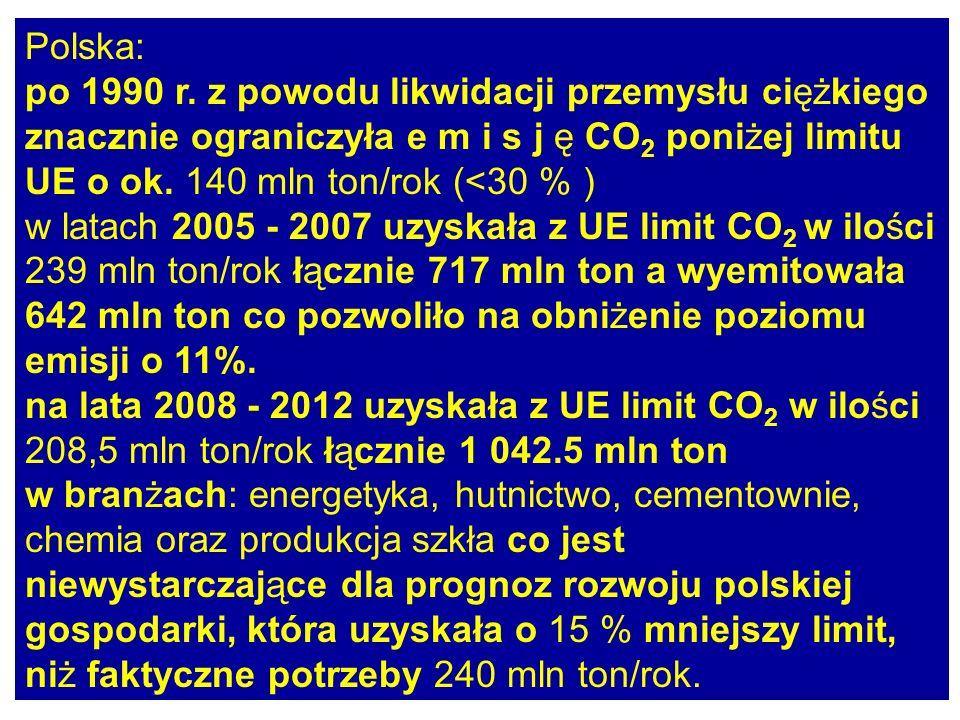 Polska: po 1990 r. z powodu likwidacji przemysłu ciężkiego znacznie ograniczyła e m i s j ę CO 2 poniżej limitu UE o ok. 140 mln ton/rok (<30 % ) w la