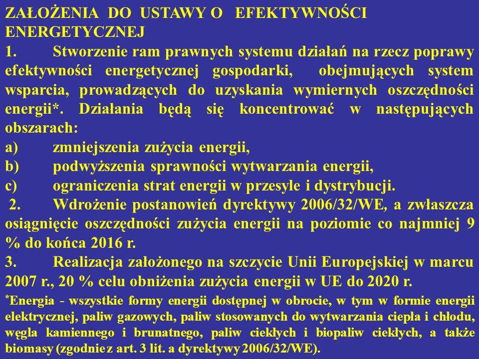 ZAŁOŻENIA DO USTAWY O EFEKTYWNOŚCI ENERGETYCZNEJ 1.Stworzenie ram prawnych systemu działań na rzecz poprawy efektywności energetycznej gospodarki, obe