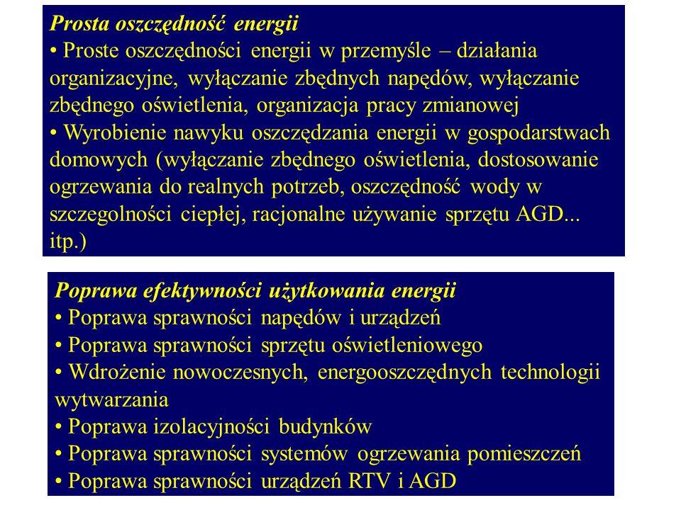 Prosta oszczędność energii Proste oszczędności energii w przemyśle – działania organizacyjne, wyłączanie zbędnych napędów, wyłączanie zbędnego oświetl