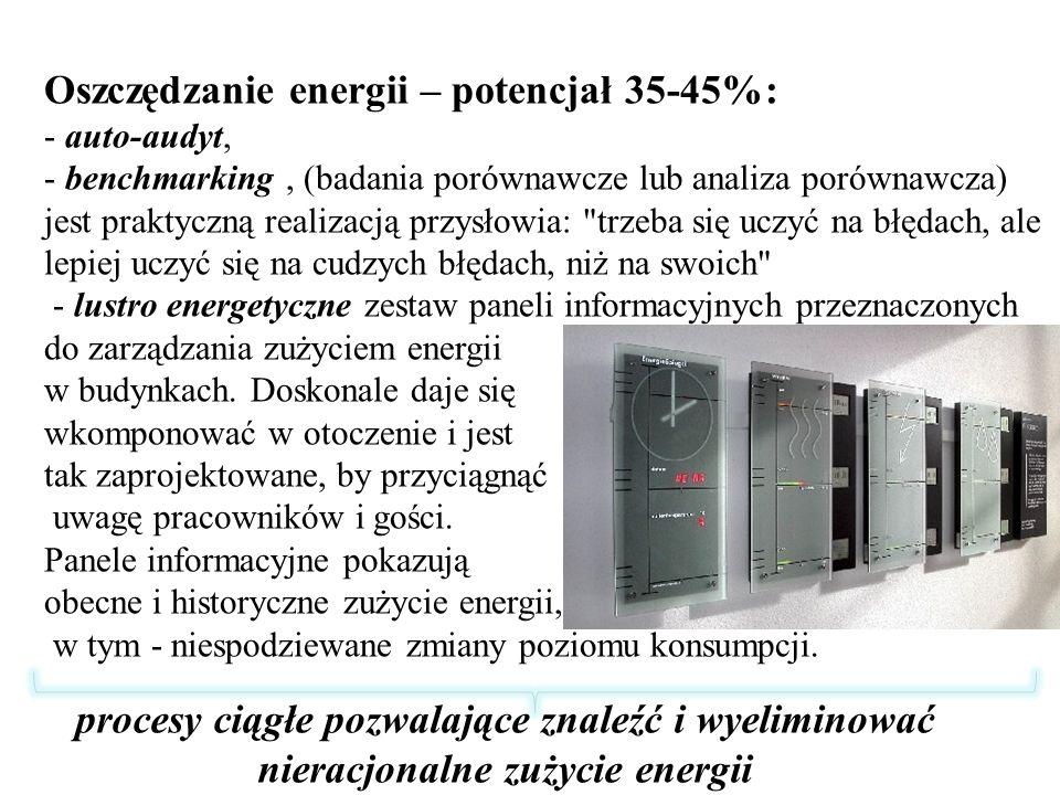 Oszczędzanie energii – potencjał 35-45%: - auto-audyt, - benchmarking, (badania porównawcze lub analiza porównawcza) jest praktyczną realizacją przysł
