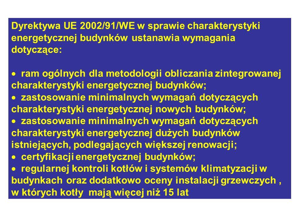 Dyrektywa UE 2002/91/WE w sprawie charakterystyki energetycznej budynków ustanawia wymagania dotyczące: ram ogólnych dla metodologii obliczania zinteg