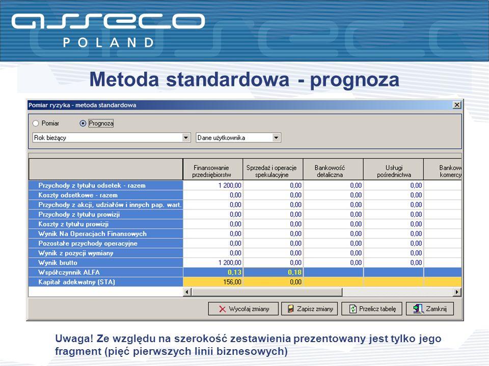 Metoda standardowa - prognoza Uwaga! Ze względu na szerokość zestawienia prezentowany jest tylko jego fragment (pięć pierwszych linii biznesowych)
