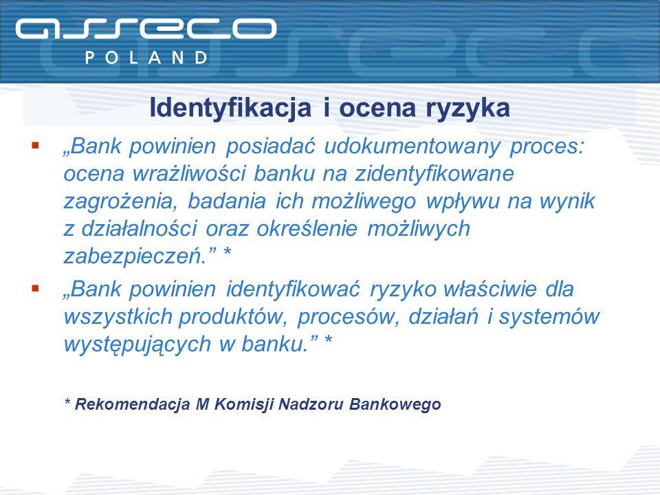 Identyfikacja i ocena ryzyka Bank powinien posiadać udokumentowany proces: ocena wrażliwości banku na zidentyfikowane zagrożenia, badania ich możliweg