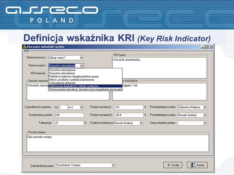 Definicja wskaźnika KRI (Key Risk Indicator)