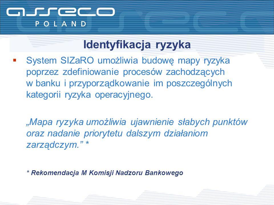 Identyfikacja ryzyka System SIZaRO umożliwia budowę mapy ryzyka poprzez zdefiniowanie procesów zachodzących w banku i przyporządkowanie im poszczególn