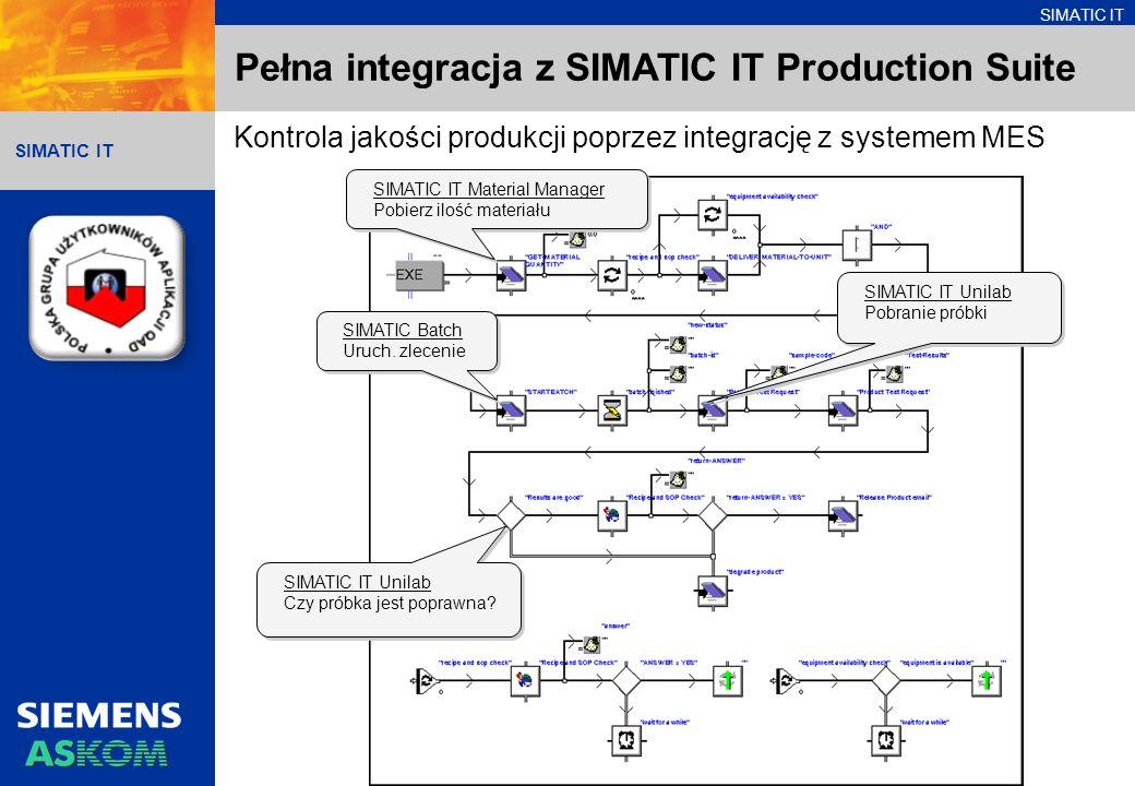 SIMATIC IT Pełna integracja z SIMATIC IT Production Suite SIMATIC Batch Uruch.