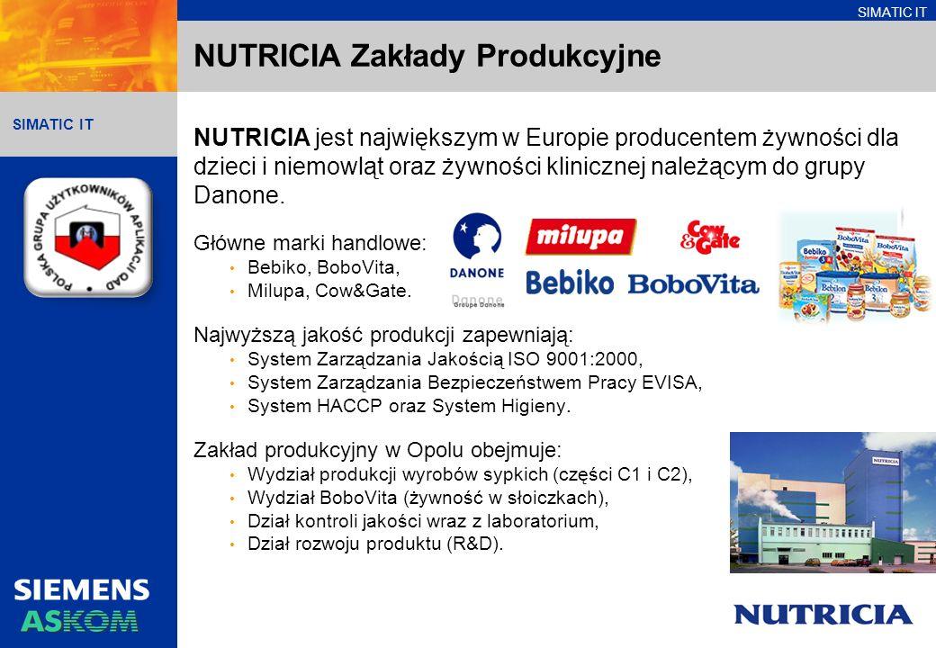 SIMATIC IT NUTRICIA Zakłady Produkcyjne NUTRICIA jest największym w Europie producentem żywności dla dzieci i niemowląt oraz żywności klinicznej należącym do grupy Danone.