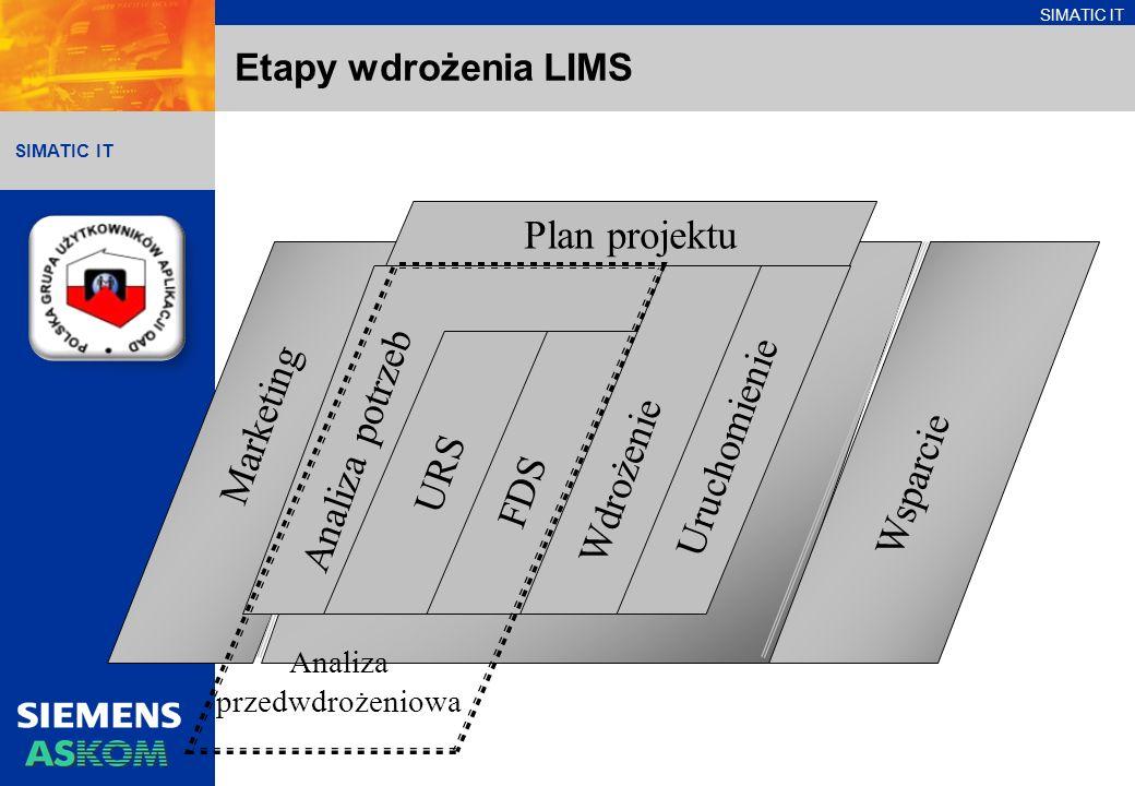 SIMATIC IT Wdrożenie produktu Etapy wdrożenia LIMS Analiza potrzeb Plan projektu Uruchomienie FDS URS Wdrożenie Analiza przedwdrożeniowa Wsparcie Marketing