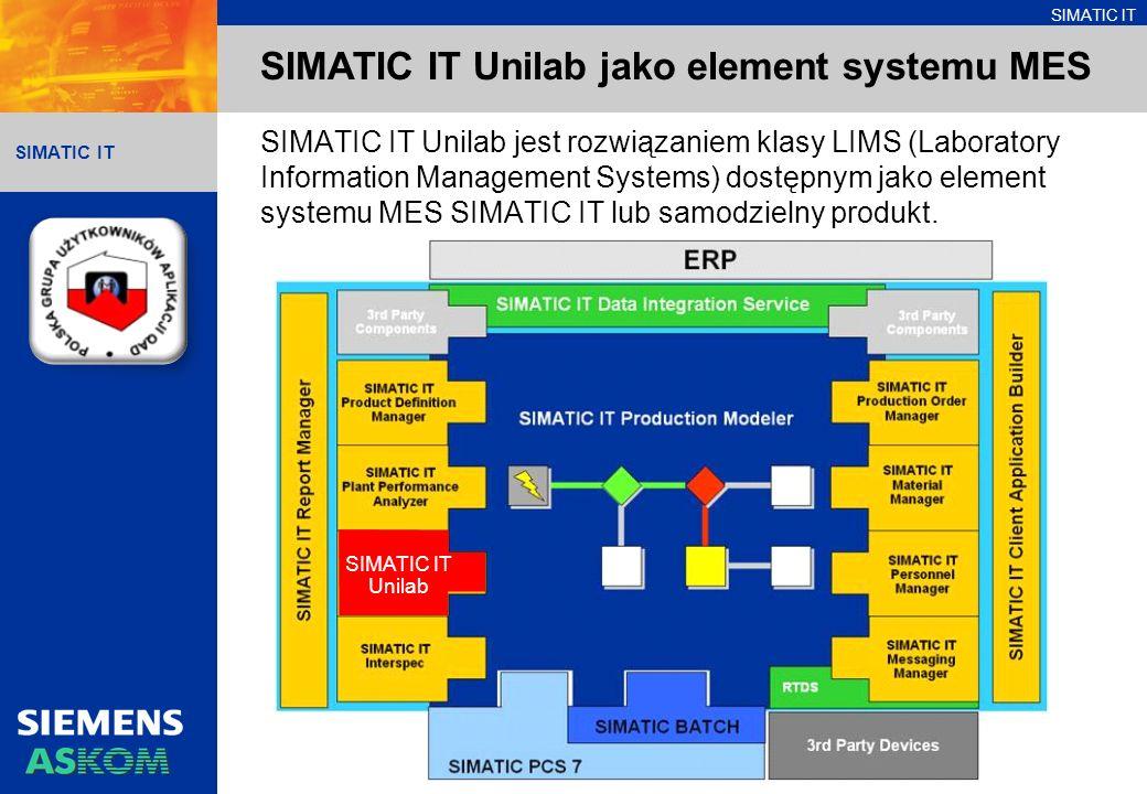 SIMATIC IT SIMATIC IT Unilab jako element systemu MES SIMATIC IT Unilab jest rozwiązaniem klasy LIMS (Laboratory Information Management Systems) dostępnym jako element systemu MES SIMATIC IT lub samodzielny produkt.