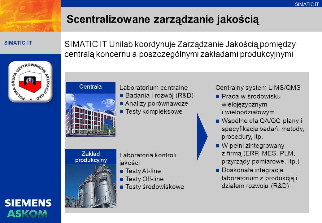 SIMATIC IT Scentralizowane zarządzanie jakością SIMATIC IT Unilab koordynuje Zarządzanie Jakością pomiędzy centralą koncernu a poszczególnymi zakładami produkcyjnymi Centralny system LIMS/QMS Praca w środowisku wielojęzycznym i wieloodziałowym Wspólne dla QA/QC plany i specyfikacje badań, metody, procedury, itp.