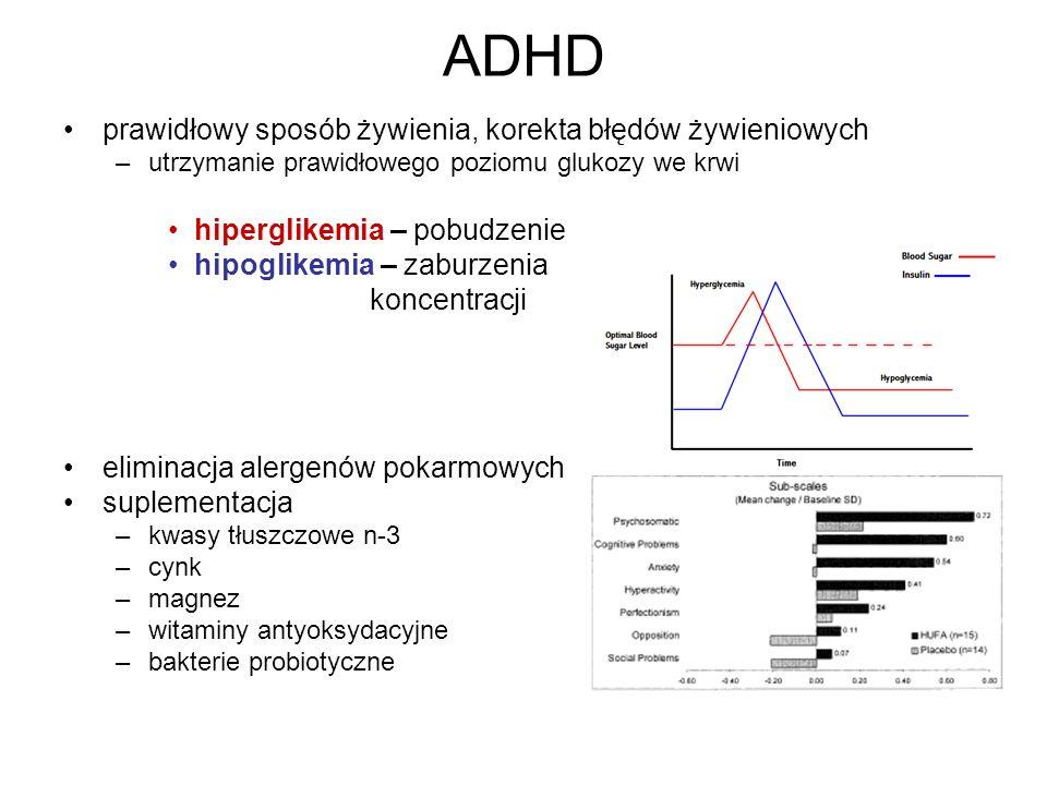 ADHD prawidłowy sposób żywienia, korekta błędów żywieniowych –utrzymanie prawidłowego poziomu glukozy we krwi hiperglikemia – pobudzenie hipoglikemia