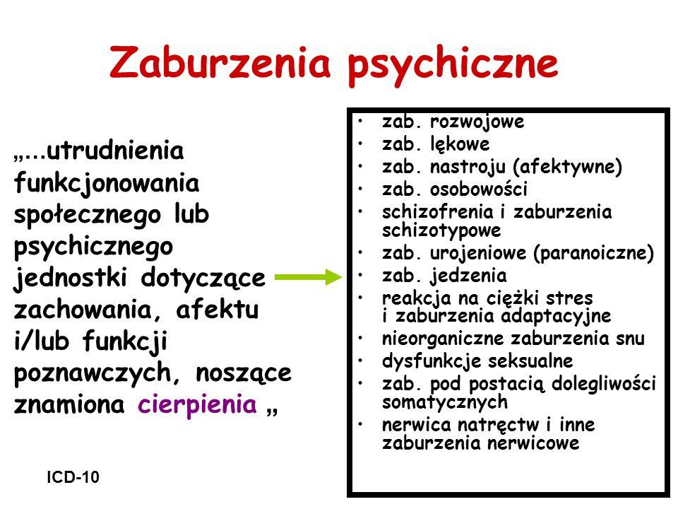 Zaburzenia psychiczne zab. rozwojowe zab. lękowe zab. nastroju (afektywne) zab. osobowości schizofrenia i zaburzenia schizotypowe zab. urojeniowe (par