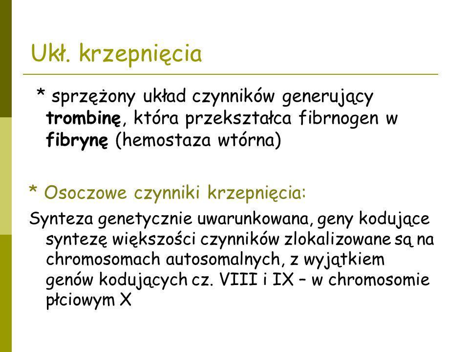 Ukł. krzepnięcia * sprzężony układ czynników generujący trombinę, która przekształca fibrnogen w fibrynę (hemostaza wtórna) * Osoczowe czynniki krzepn
